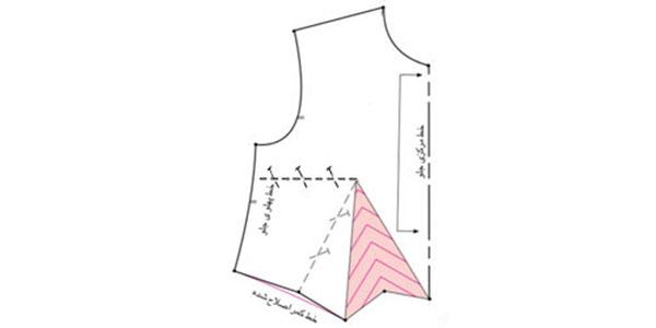 انتقال پنس به تقاطع خط مرکزی جلو و کمر